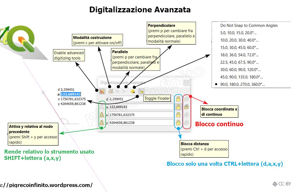 QGIS strumenti di digitalizzazione avanzata